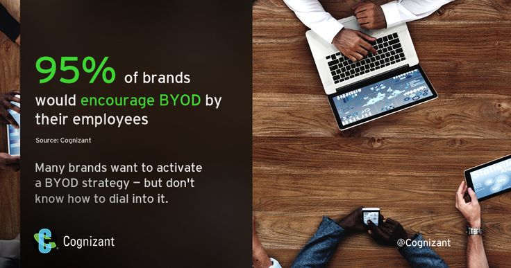 95% would encourage BYOD  for digital collaboration and competitive advantage.  _______________  Bring Your Own Device: A Strategic Primer for Forward-Thinking Businesses http://cogniz.at/BYODs  _______________  #BYOD #IoT #Analytics #Futureofwork #futuristic #tech #vr #AI #smartphones #worklife #digital #hr #talent #cio #ceo #officelife #technology #mobility #mobile #enterprisemobility #internet #social #socialmedia #online #collaboration #teamwork #stayahead by cognizant