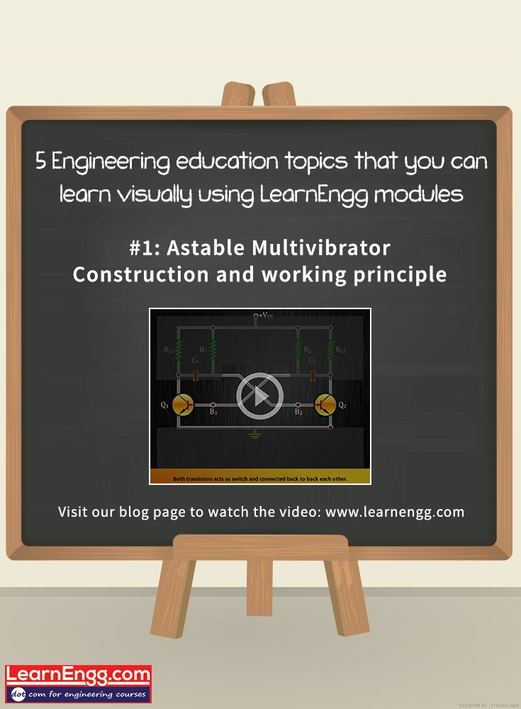 Here's an easy & interesting way to learn about Astable Multivibrator - Construction and working principle. Visit our blog page to watch the video: [click link in bio] #learnengg #video #visuallearning #3dm