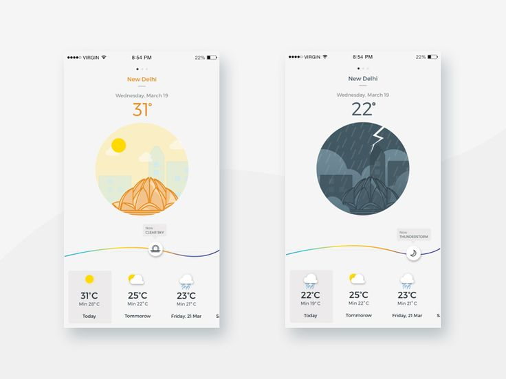 Weather App by Amit Chakravorty