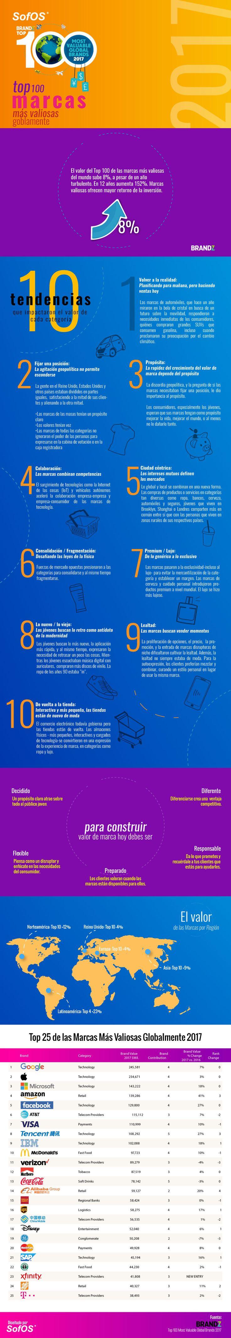 7 best Actividades images on Pinterest | Aprender español, Español y ...
