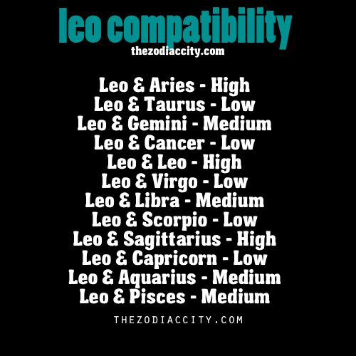 I agree with all except leo leo!!! That should be low low as well as scorpio