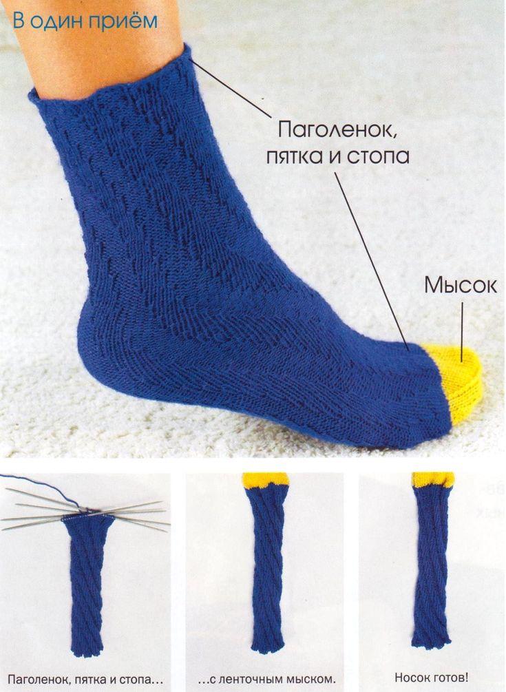 Как вязать спицами носки по спирали и со спиральной пяткой (spiral socks knitting)