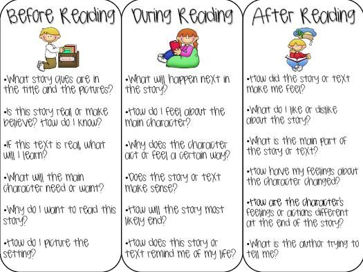 Before, During, & After Foldable @Google Docs {printable for readers to keep with them while they read}
