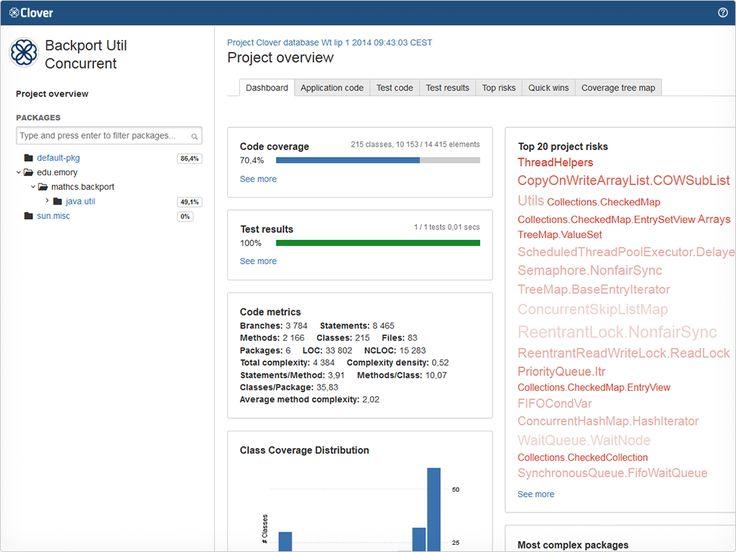 Java Code Coverage | Atlassian Clover