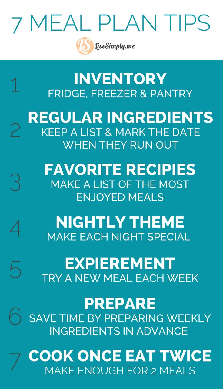 Best Meal Planning Tips from Live Simply.