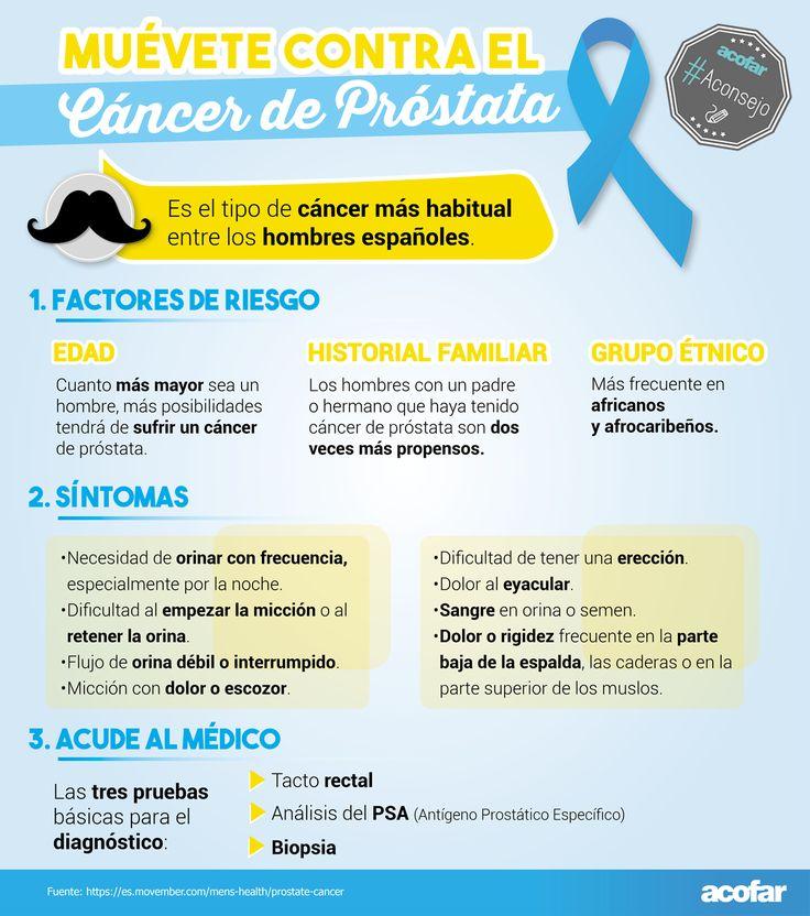 Estamos en Movember. Sí, has oído bien, el mes en que los hombres se dejan crecer el MOstacho para concienciar sobre la salud masculina. Hoy hablamos del cáncer de próstata, el más habitual entre los hombres españoles. #Aconsejo