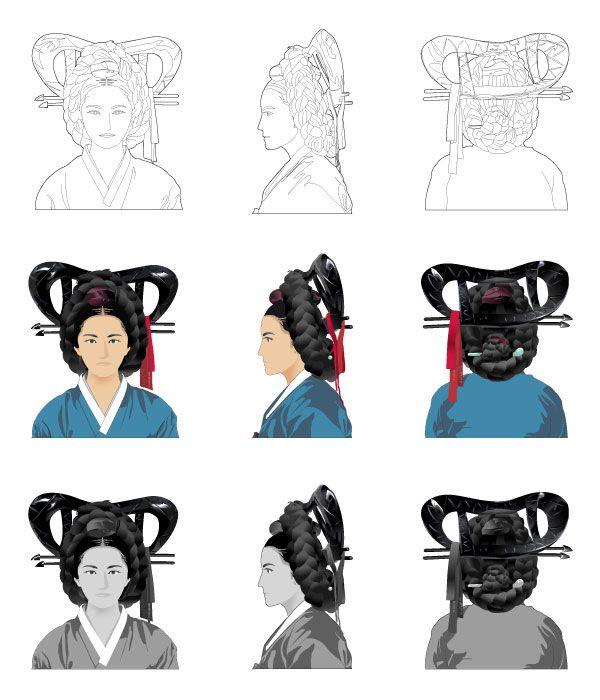 떠구지머리 Tteoguji meori (떠구지머리): This hairstyle was reserved for special ceremonies and worn by the queens, royal concubines, royal consorts, and high ranking court ladies. It consisted of the wig shaped around the head just like the eoyeo meori style and – as the name suggested –  tteoguji. Tteoljam was also worn with this hairstyle but only the royal women could wear the ornament on the wig. It is also known as keun meori (큰머리).