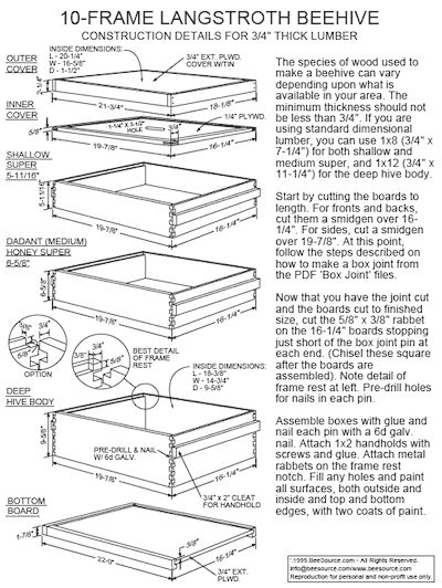 The wooden beehive parts are called woodware a langstroth for Beehive plans blueprints