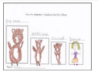 goldilocks writing paper