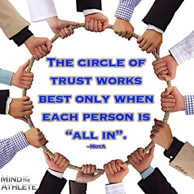 impact of teamwork on person s Teamwork is the process of working collaboratively with a group of people in order to achieve a goal the external factors of teamwork are the political, economic, social and.