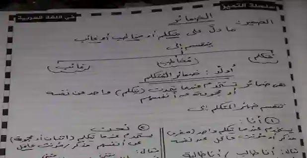 شرح الضمائر وأسماء الإشارة للصف الرابع الابتدائي ترم اول للاستاذ عبد البديع محمد Math Blog Posts Blog