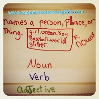 Cooperative Learning 365: March 2012: Student, Parts Of Speech, Book Foldable, Nouns, Speech Flap, Flap Book, Review Parts, Grammar