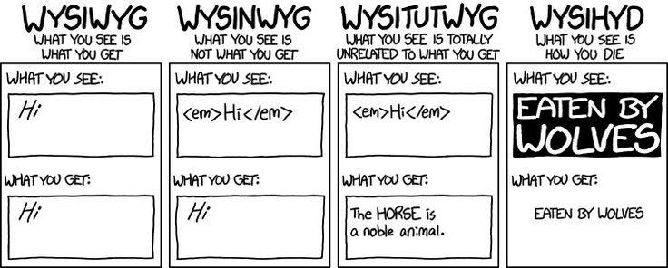 Visual text editors