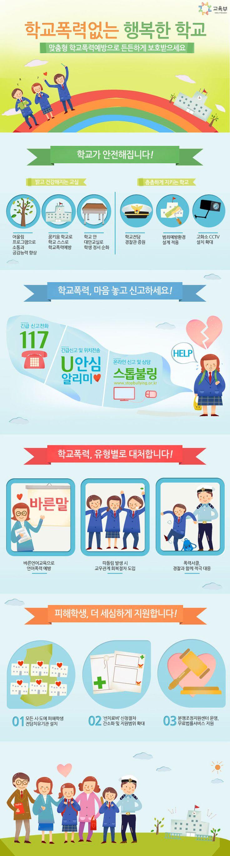 교육부, 학교폭력 예방을 위해 맞춤 예방법 시행 [인포그래픽] #school  #Infographic ⓒ 비주얼다이브 무단 복사·전재·재배포