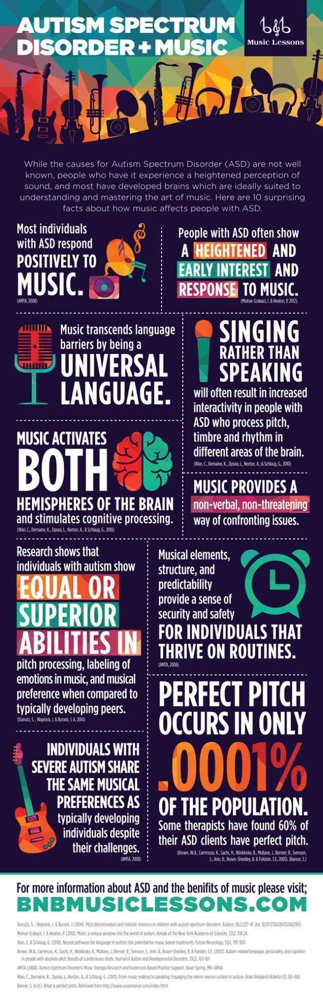 Science infographic Visualistan: Autism Spectrum Disorder and Music #infographicTap the link to check out great fidgets and sensory toys. Check back often for sales and new items. Happy Hands make Happy People!! Tap the link to check out fidgets and sensory toys! Happy Hands Toys!