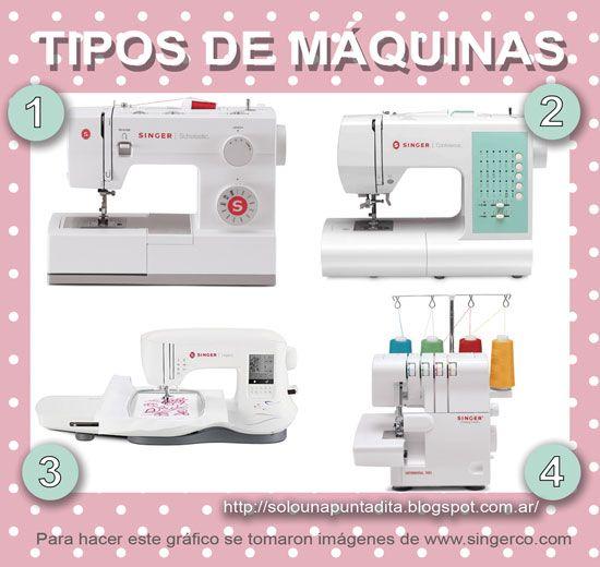 Breve explicación de las características propias de cada uno de los cuatro tipos de máquinas de coser (mecánicas, electrónicas, bordadoras y overlock o remalladoras)