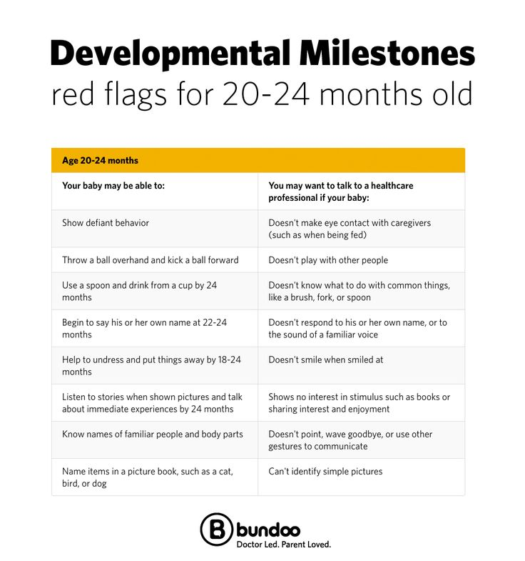 preschool milestones 156 best images about toddlers on 878