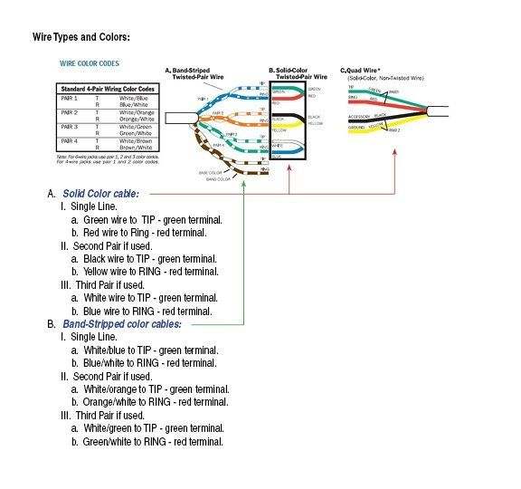 Wiring Diagram For Security Camera from i.pinimg.com