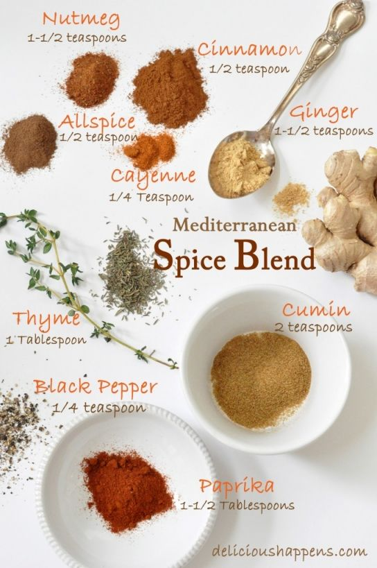 A great Mediterranean spice blend to use for marinating chicken or for my Garlic Tomato Sauce