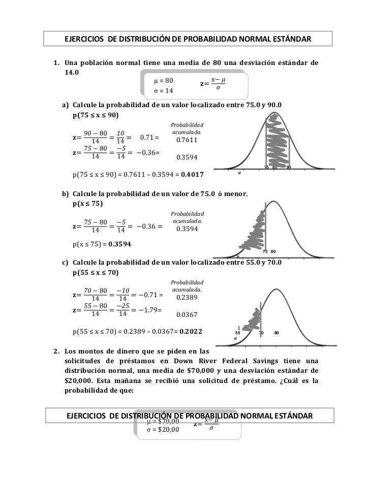 Ejercicios De Distribucion Normal Estandar Y Area Bajo La Curva 5 Libros De Estadistica Probabilidad Y Estadistica Cursos De Matematicas