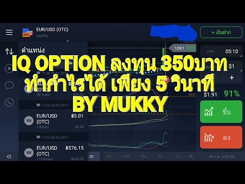 Start your own binary options business