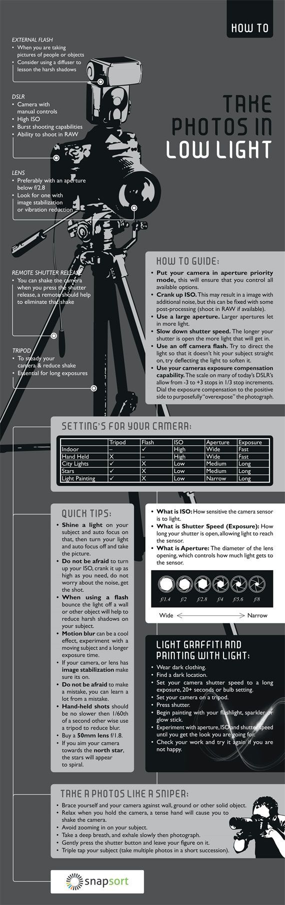 "Low Light Photography Infographic. I found the ""sniper photo"" tips especially helpful."