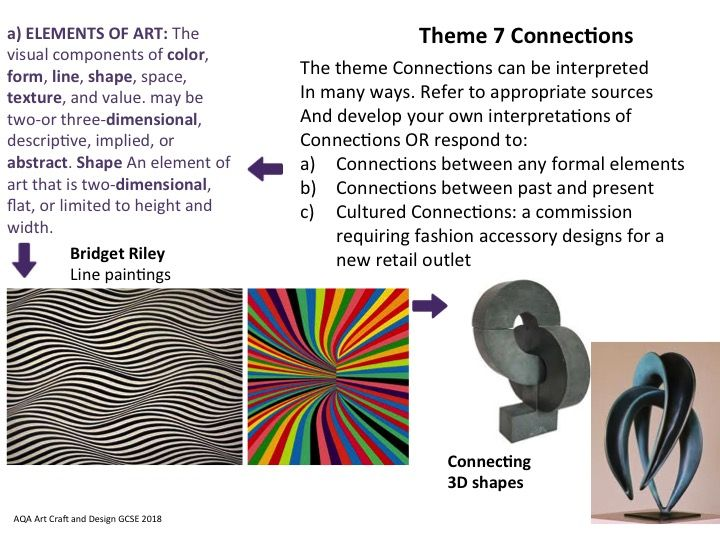 Slide 13 theme 7 connections aqa gcse 2018 art craft and design slide 13 theme 7 connections aqa gcse 2018 art craft and design question paper powerpoint pinterest question paper and aqa malvernweather Choice Image