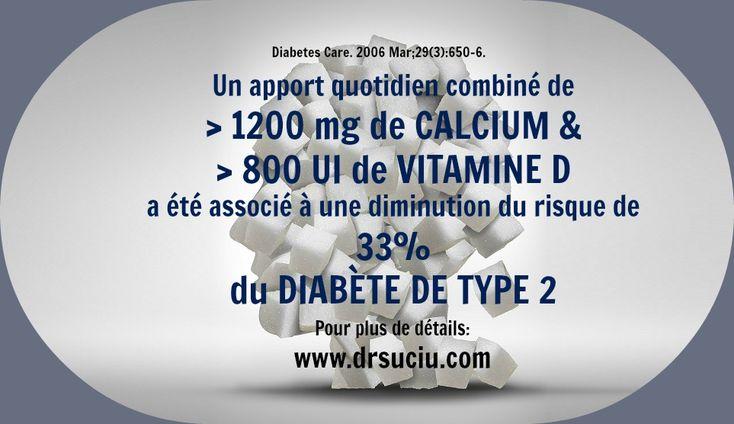 Rôle de la vitamine D et du calcium dans le diabète de type 2