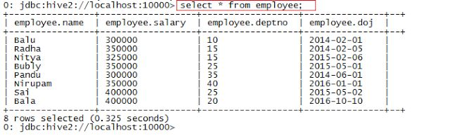 Using where clause in Apache Hive query   In this article We will learn where clause in Apache Hive. Where clause is used to filter the column data that satisfies given condition.We will learn how to use where clause in different ways in the following steps. 1) Create table called employee in Apache Hiveusing this article. 2) Check the data in Hive table employee. Select  from employee;  3) Where clause in Hive supports many operators.  The query below uses equal operator and filters the…