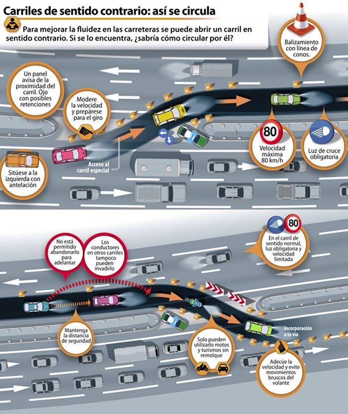 Infografía que detalla paso a paso la incorporación a un carril adicional y las normas que deben ser observadas.