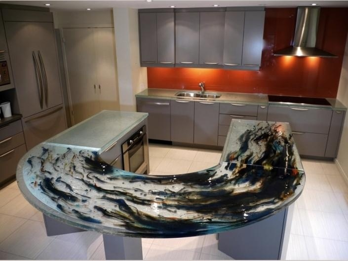 Kitchen Countertop Materials That Begin With A C