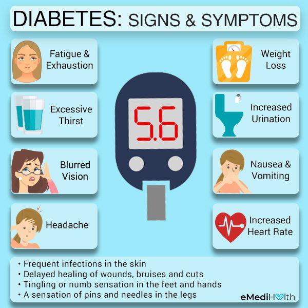 Pin On Blood Sugar Fact