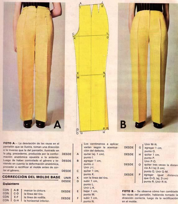 fitting pants. before/after/pattern adjustment.