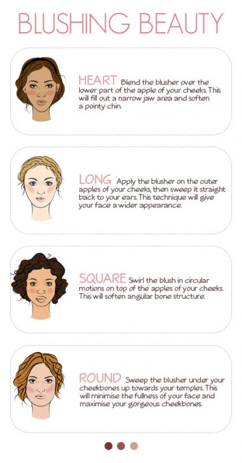 How to apply blusher according to your faceshape. #Blusher #Diy #Makeup