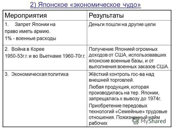 Г.и годер 5 класс рабочая тетрадь 2018 выпуск ответ на задания гдз gitem.ru
