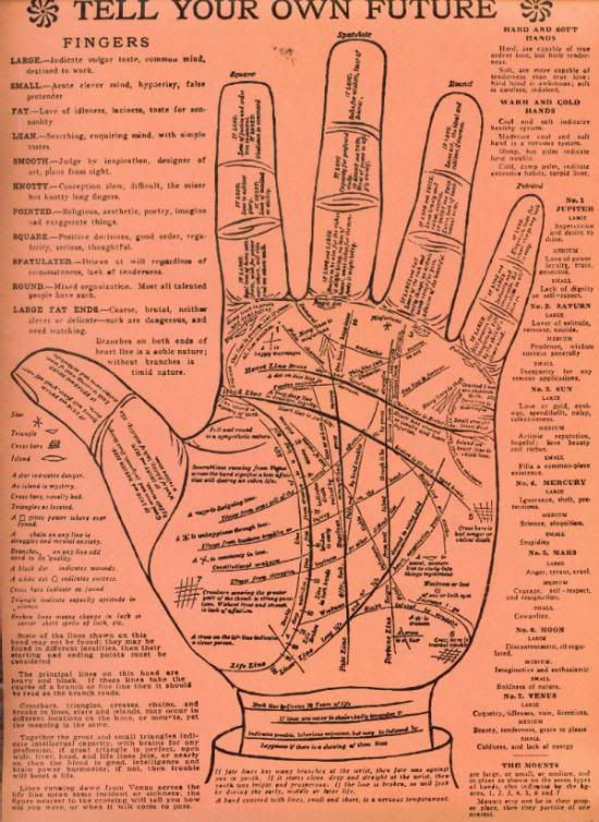 Palmistry Chart - Pinned by The Mystic's Emporium on Etsy