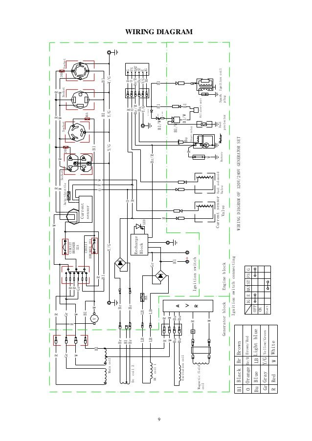 Duromax Xp10000e Generator Owners Manual Rh Slideshare Net 3 Phase Generator Wiring Diagram Generac Generator Wiring Diagram Black And Red Generation Blue Grey