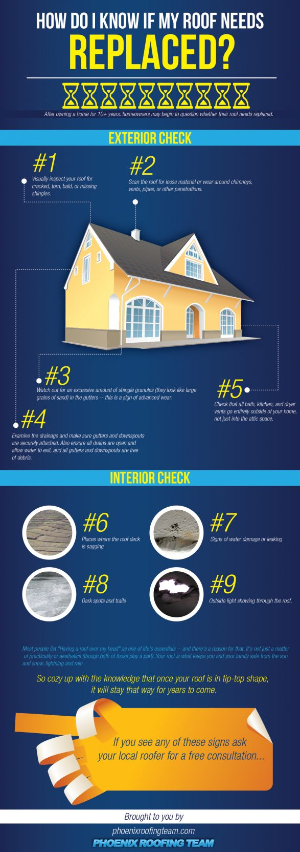 [Infographic] When To Replace Your Roof   Piedmont Roofing