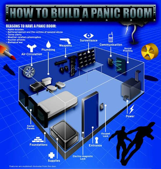 25 best ideas about panic rooms on pinterest hidden for Panic room plans