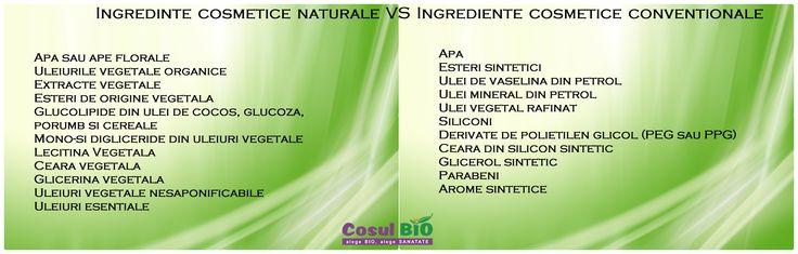 Ingredinte cosmetice bio VS Ingrediente cosmetice conventionale