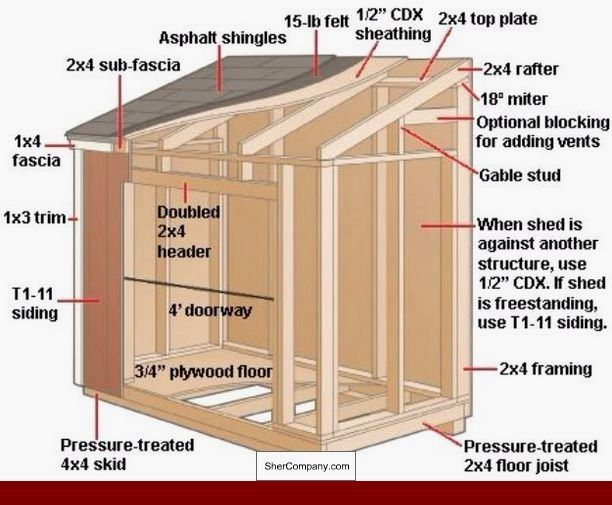 6x8 Storage Shed Plans Free And Pics Of Pent Roof Garden Shed Plans 27372290 Newbackyardshed Freeshedp Diy Storage Shed Storage Shed Plans Wood Shed Plans