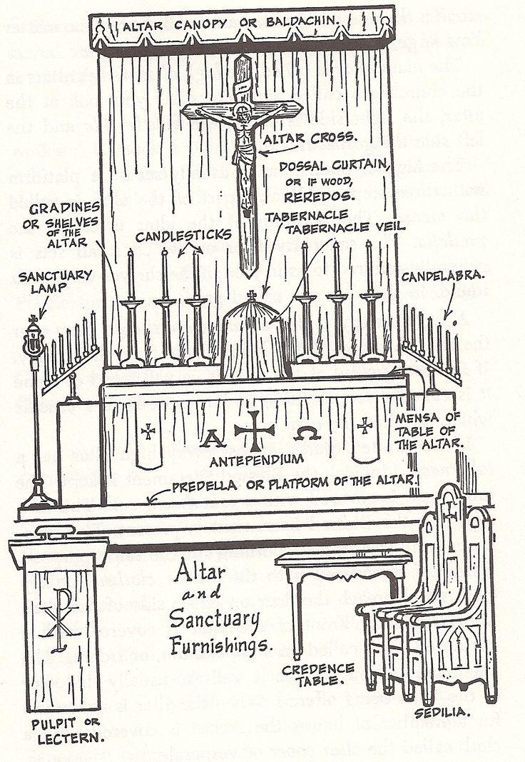 14 best ONE HOLY CATHOLIC AND APOSTOLIC CHURCH images on