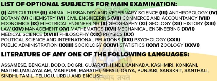 Best optional subject of ias