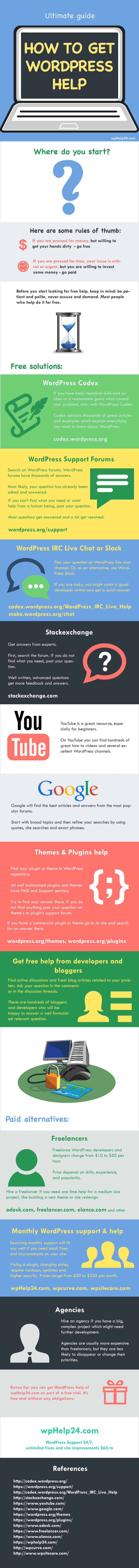 best images about infographic place marketing 11 easy ways how to get wordpress help in this infographic you will the best places to get wordpress both and paid forums wordpress help on