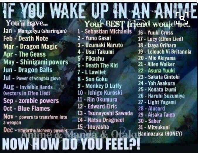 Anime birthday scenario game. <<< I'll have zombie powers and my best friend will be Pikachu X'D wha?