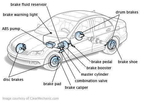 Repair Pal - helps you diagnose and fix car problems