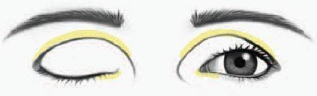 Принцип нанесения теней для глубоко посаженных глаз