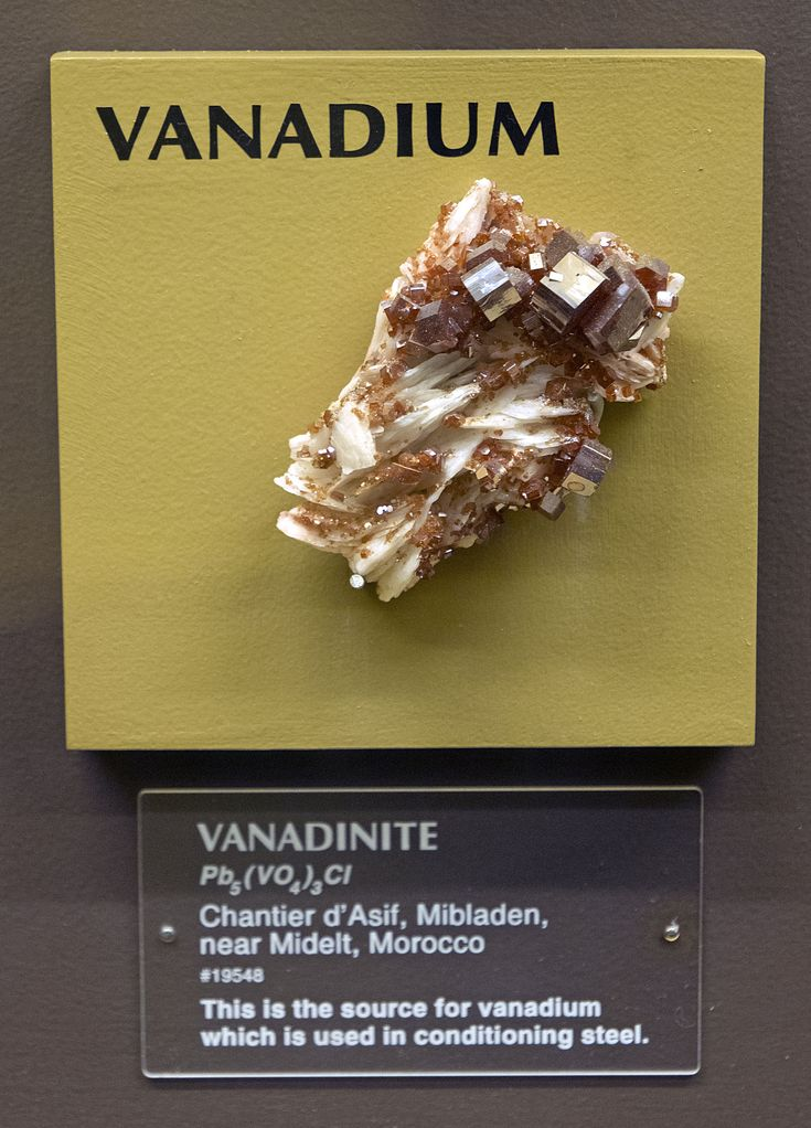 11 best Vanadium images on Pinterest Periodic table, Periodic - best of periodic table with charges hd