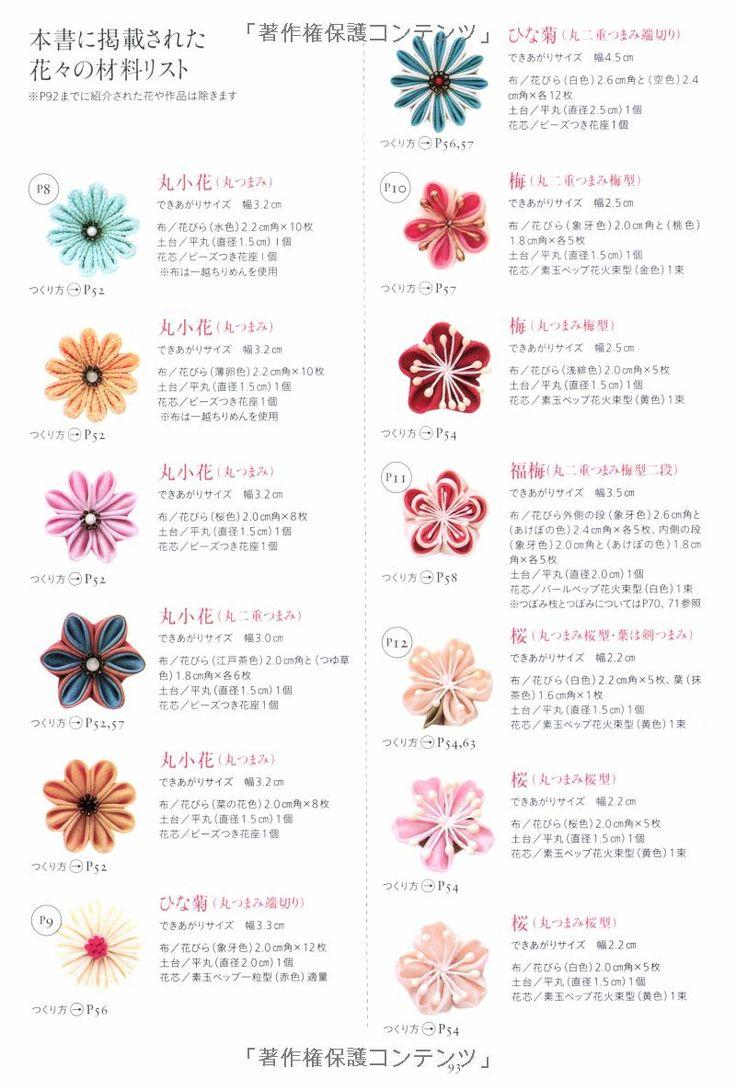 Amazon.co.jp: つまみ細工の本―小さな布からはじまる美しい世界: 桜居 せいこ: 本