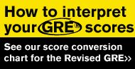 link to free GRE practice test from Princeton Review